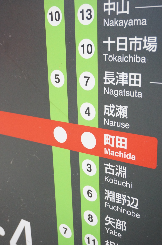 町田市が「神奈川県町田市」と間違われてしまう25の理由