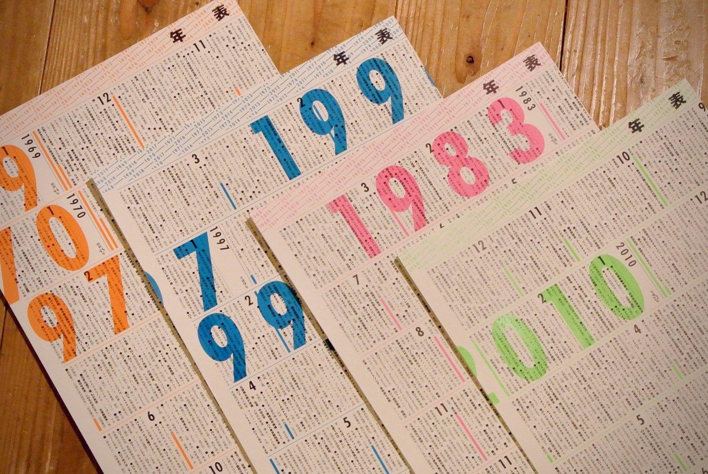 『年表・サブカルチャーと社会の50年 1968-2020〈完全版〉』(百万年書房)