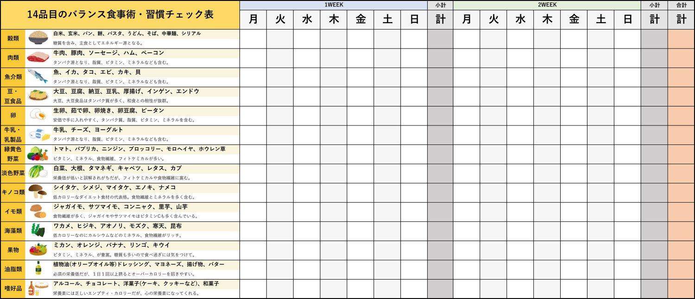 14品目チェックリスト(2WEEK)