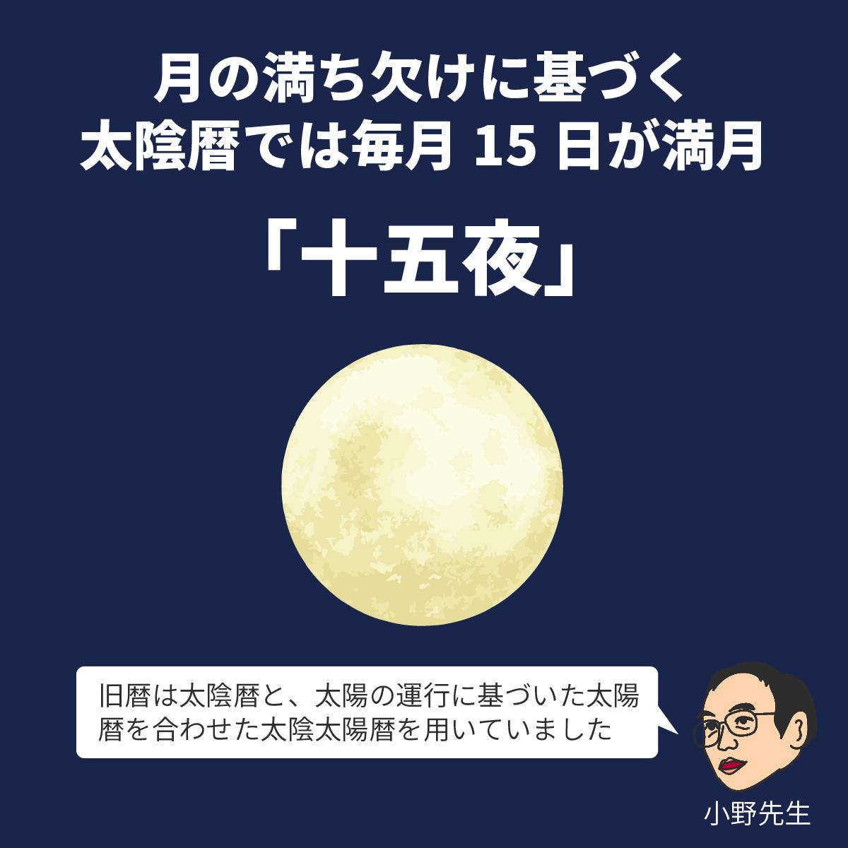 4コマことば図鑑 十五夜
